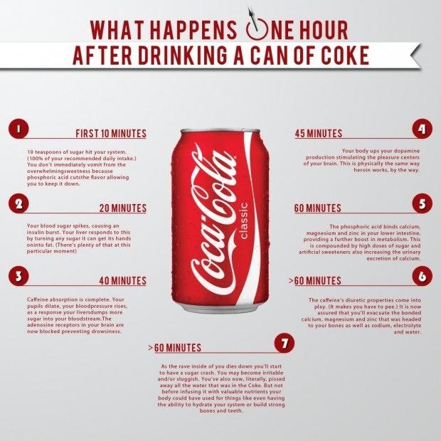 coke-action