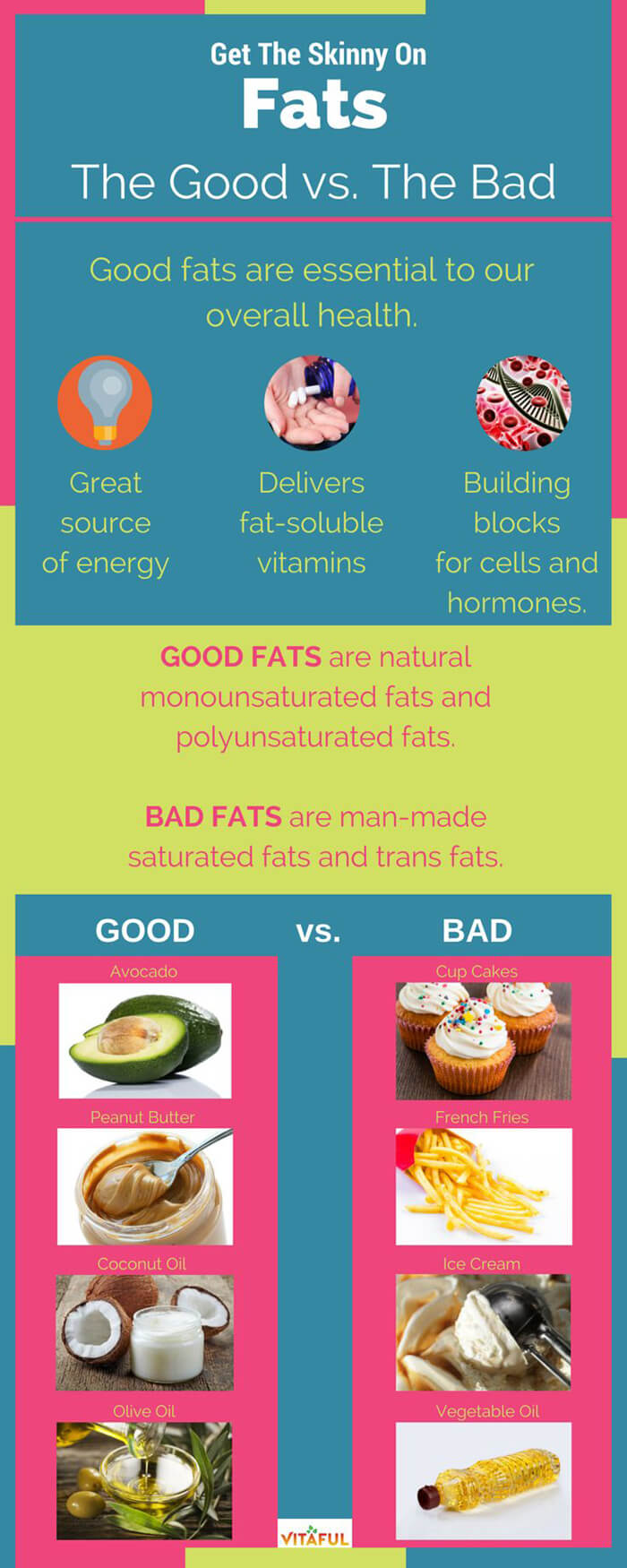 get the skinny on good fats vs bad fats. Black Bedroom Furniture Sets. Home Design Ideas