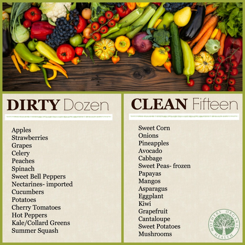 dirty-dozen-list-1024x1024