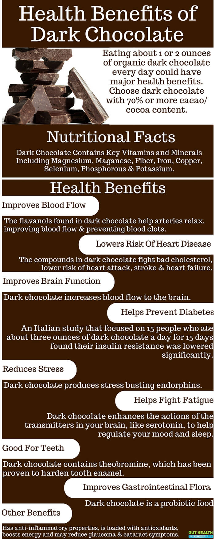 the health benefits of chocolate On the other hand, cocoa itself, unlike chocolate, is low in sugar and fat while offering potential health benefits if you enjoy chocolate flavor, add plain cocoa to .