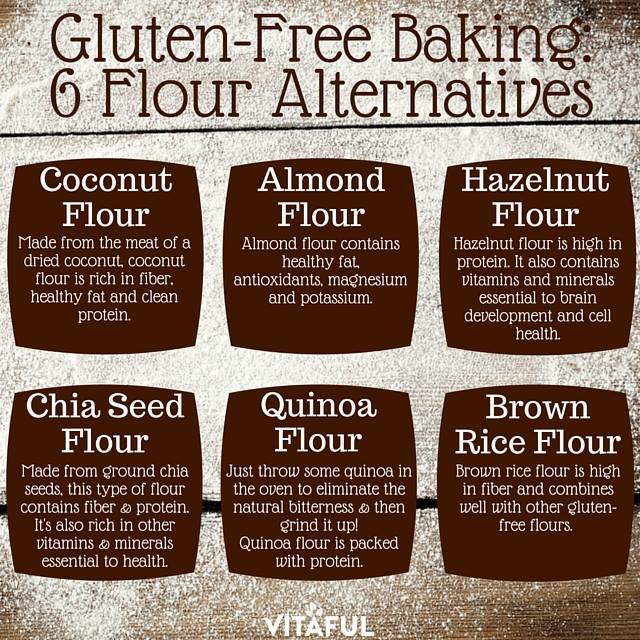 Gluten-Free Baking: 6 Flour Alternatives That Are Actually ...