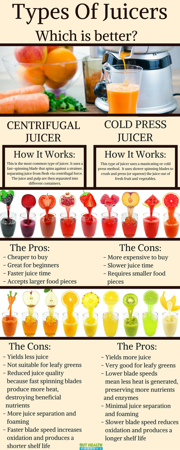 Types Of Juicers (1) copy